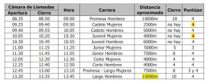 HORARIO CROSS CLUBES NACIONAL