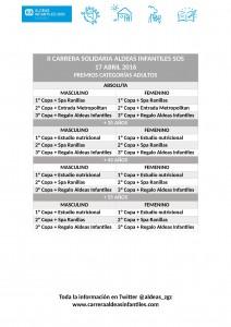 Premios Carrera 5k